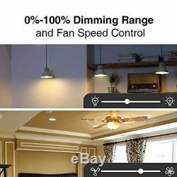Gosund Smart Dimmer Switch, Wifi Smart Light Switch Work with Alexa and Google