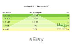 Holland Pro Remote 600 LED Grow Light Vollspektrum mit Switch und Dimmer