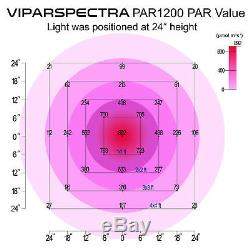 VIPARSPECTRA PAR1200 1200W 12-band Dimmable LED Grow Light 2 Dimmer Switches