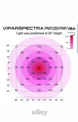 VIPARSPECTRA PAR1200 1200W LED Grow Light 12-Band Dimmable 2 Dimmer Switches