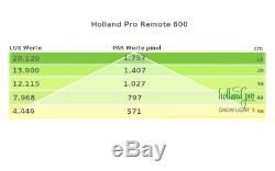 Holland Pro Remote 600 Led Élèvent La Lumière Vollspektrum Avec Switch Und Dimmer