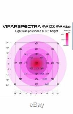 Viparspectra Par1200 1200w Led Élèvent La Lumière 12 Peut Être Obscurci Band 2 Gradateurs
